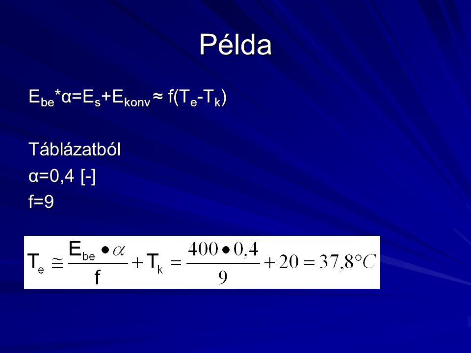Példa Ebe*α=Es+Ekonv ≈ f(Te-Tk) Táblázatból α=0,4 [-] f=9